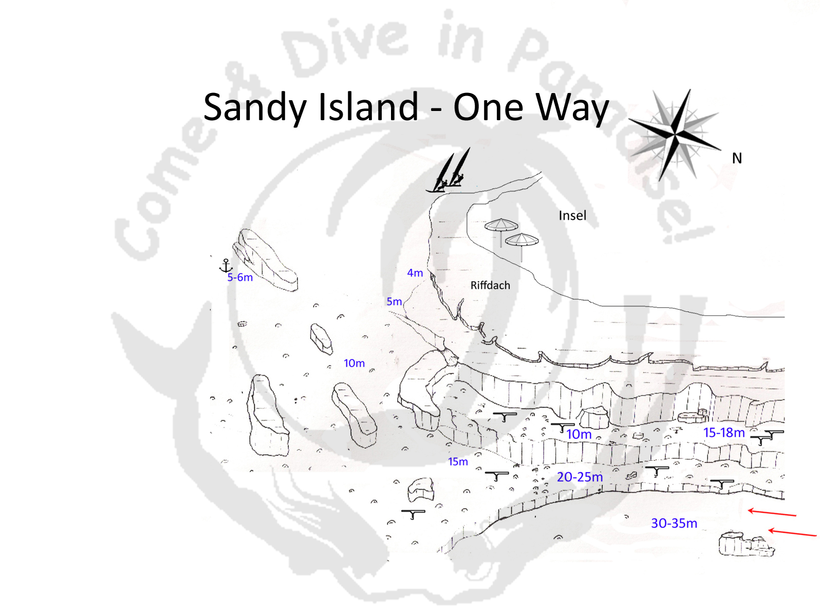 sandy_island_one_way.jpg